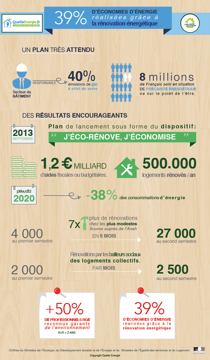 Infographie-plan-renovation-energetique